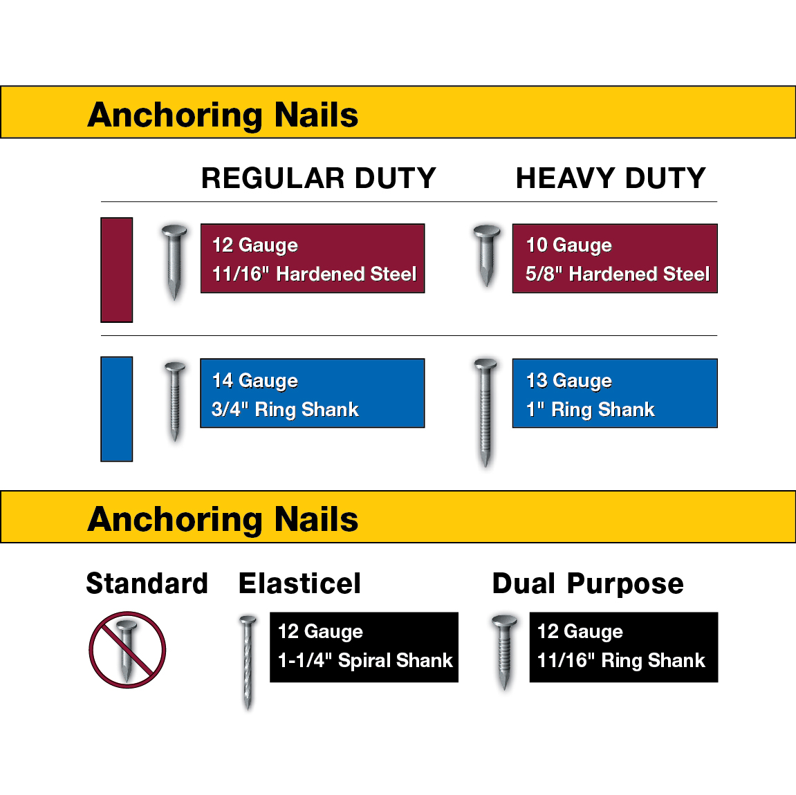 737524618b5 Peel   Stick Tack Strip - Roberts Consolidated