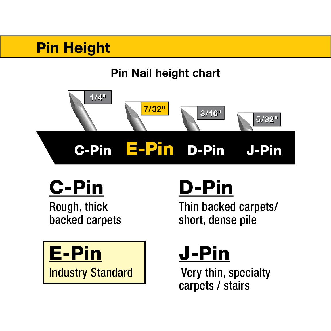 Peel & Stick Tack Strip