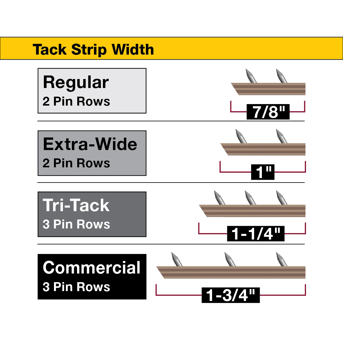 Commercial Smoothedge Tack Strip